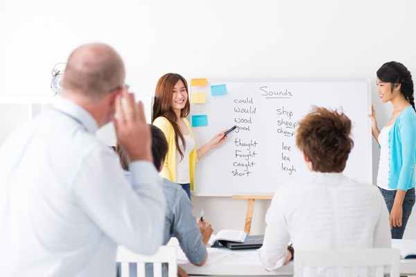 Szkolenia języka angielskiego dla firm – także z dofinansowaniem!
